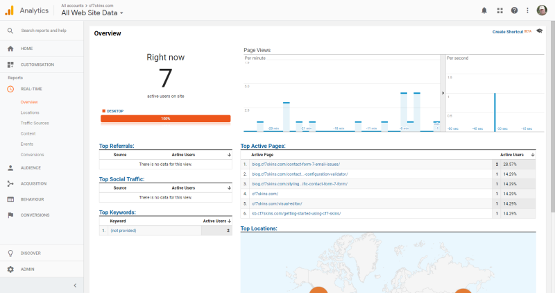 CF7 Skins Blog - Google Analytics